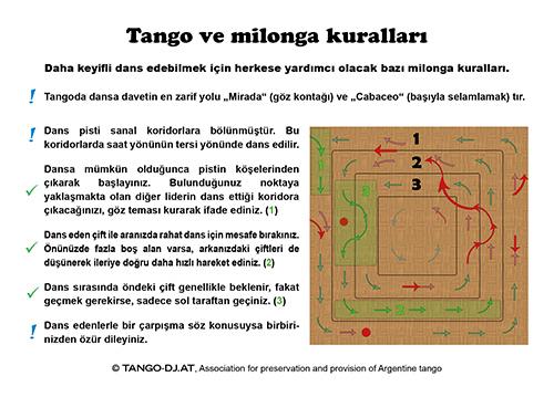 TANGO-DJ AT » Tango DJ - Downloads - Milonga codigos-floorcraft